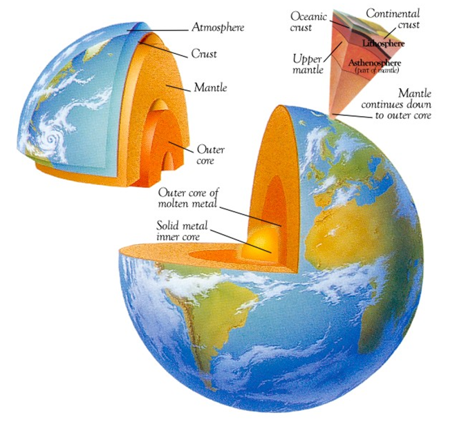 a geography of earth Subject : geography geography is a domain of science which concerns itself  with the planet earth, the natural forces affecting and changing it,.